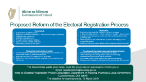 Public Consultation on Proposals to Modernise the Electoral Registration Process